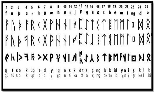 Goktursko pismo (Turske rune)