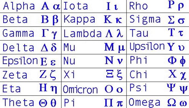 Grčki alfabet
