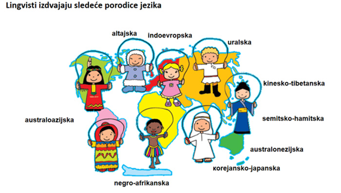 porodice-jezika